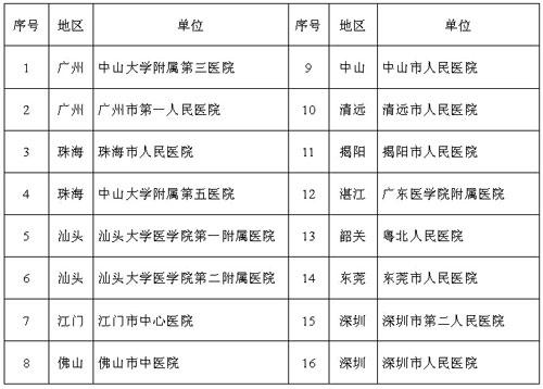 广东省1型糖尿病转化医学研究