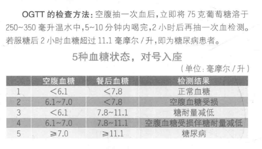 """【世界糖尿病日】中国已成世界糖尿病第一大国!防糖尿病要牢记""""ABC"""""""