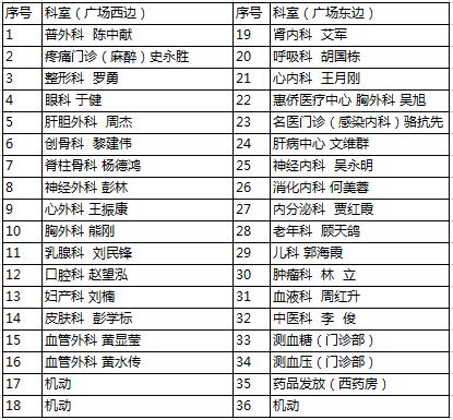 [6.15]南方医院将举行庆祝新中国成立70周年大型义诊活动