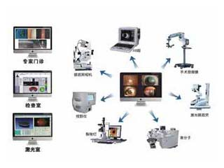 影像传输及处理系统软件