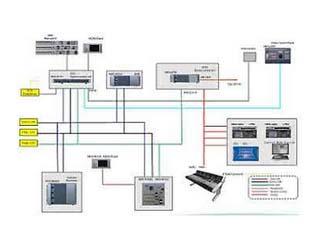 影像档案传输、处理系统